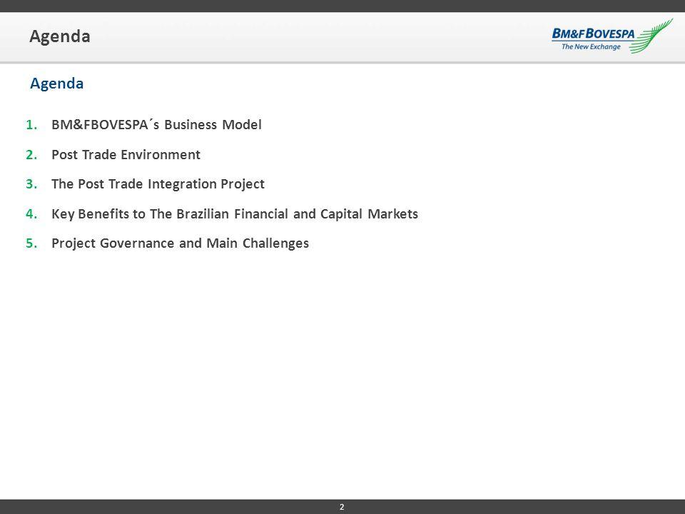 Agenda 2 Agenda BM&FBOVESPA´s Business Model Post Trade Environment