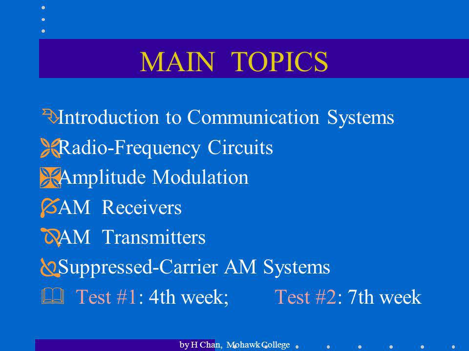 ANALOG COMMUNICATIONS - ppt download