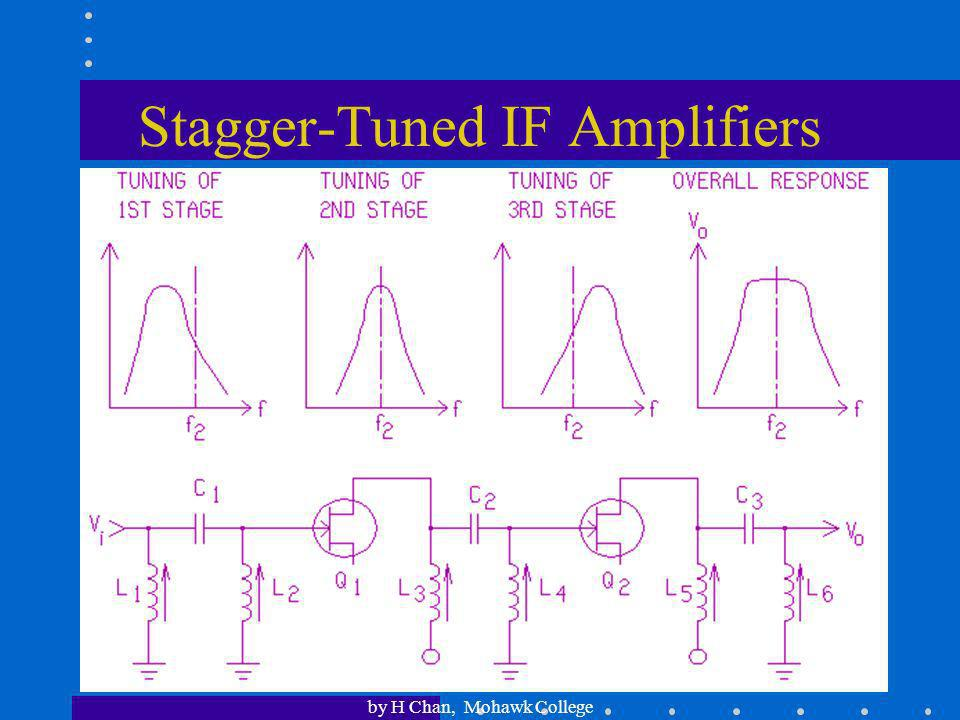 Stagger-Tuned IF Amplifiers