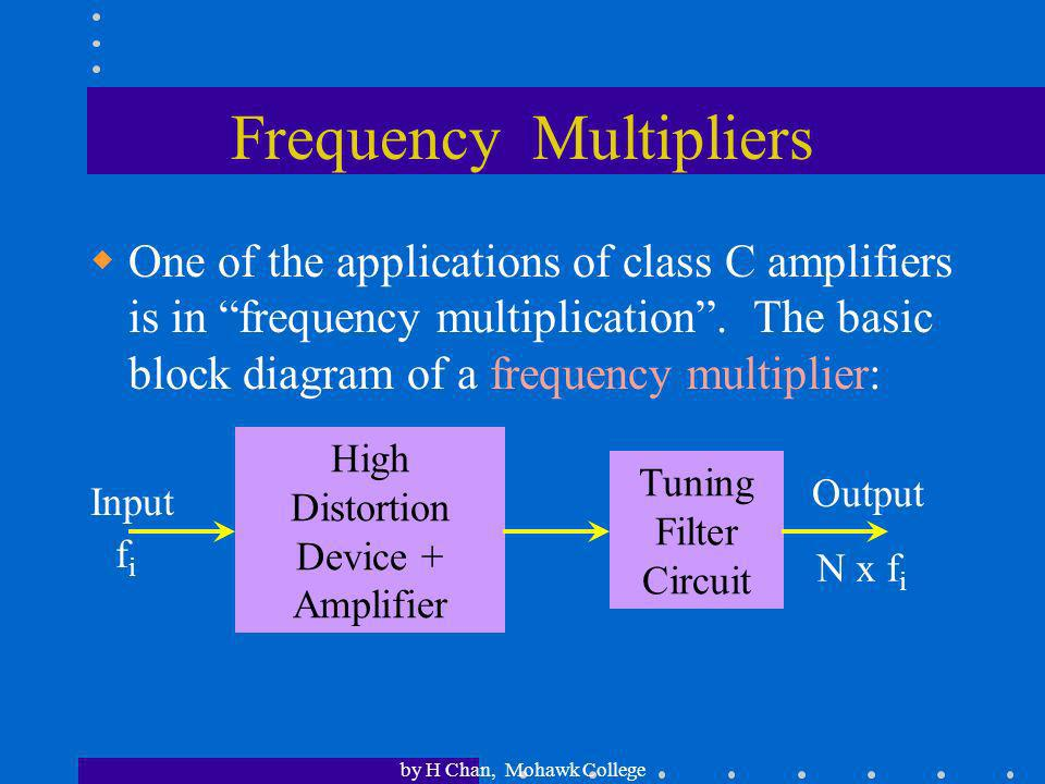 Frequency Multipliers