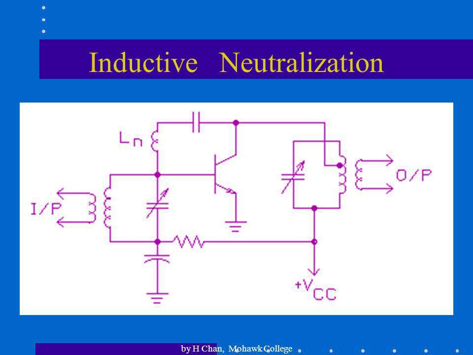 Inductive Neutralization