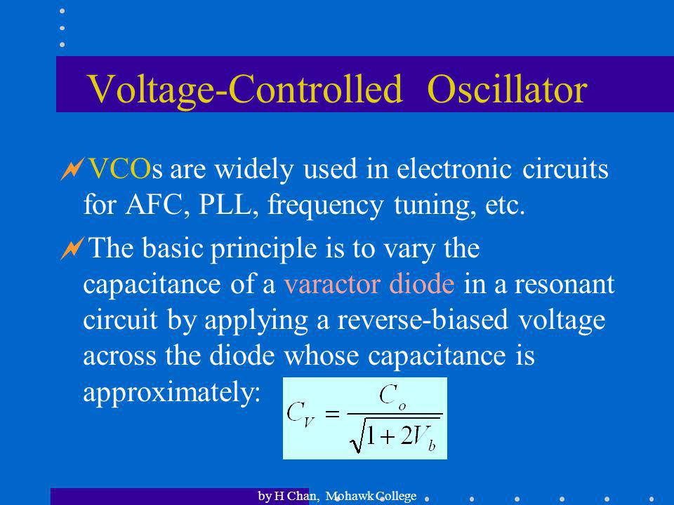 Voltage-Controlled Oscillator