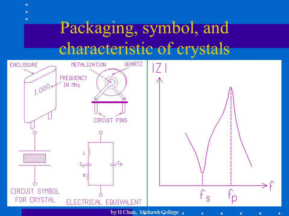 Packaging, symbol, and characteristic of crystals