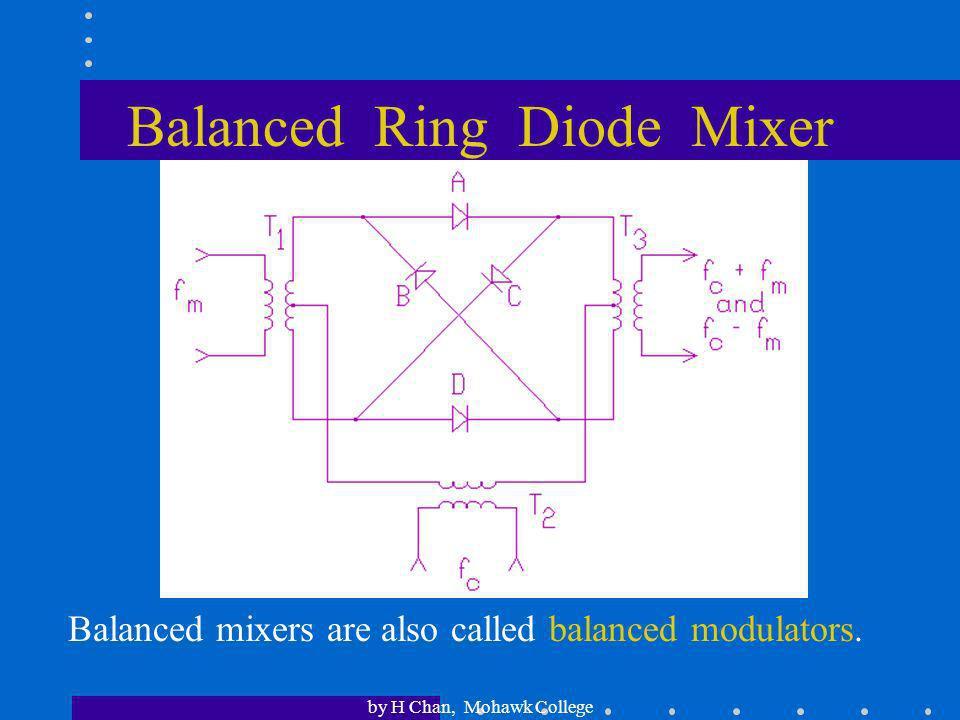 Balanced Ring Diode Mixer