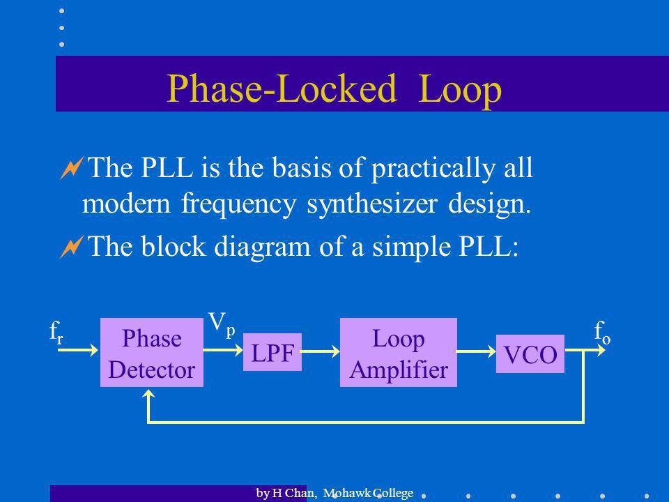 pll phase locked loop