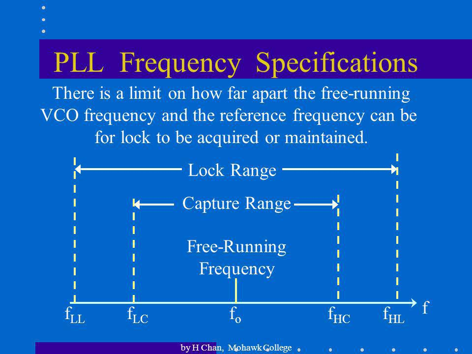 PLL Frequency Specifications