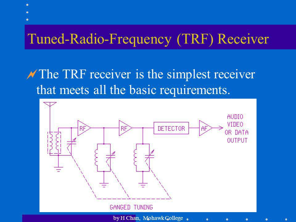 Tuned-Radio-Frequency (TRF) Receiver
