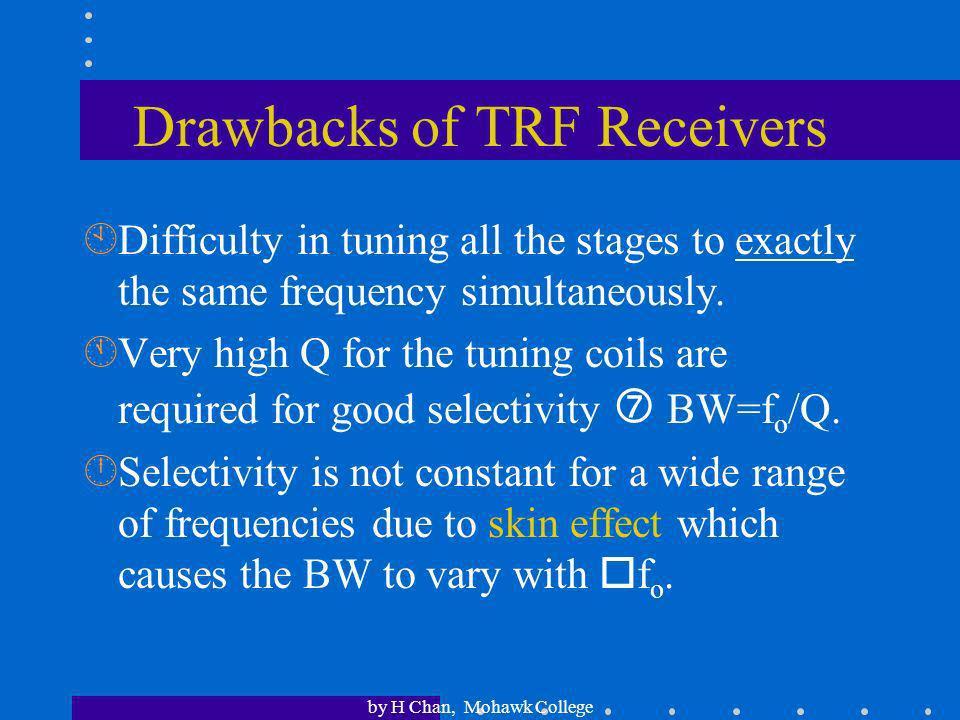 Drawbacks of TRF Receivers