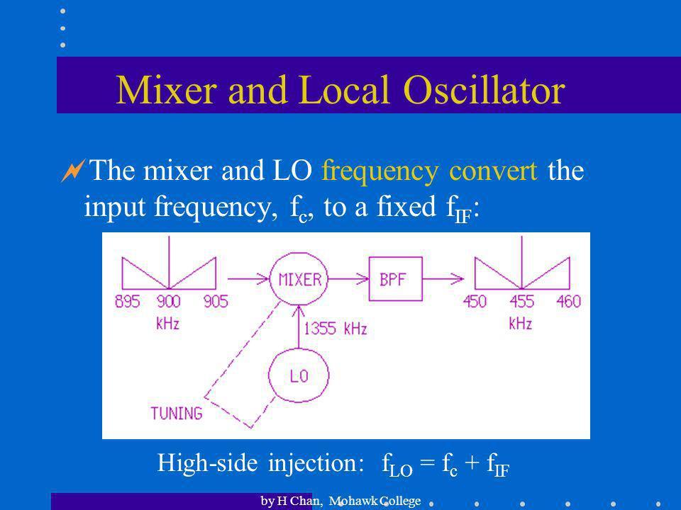 Mixer and Local Oscillator