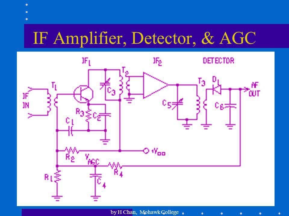 IF Amplifier, Detector, & AGC