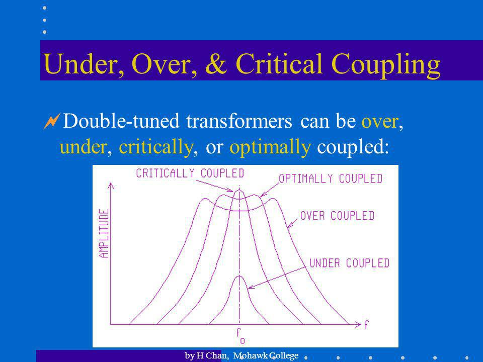 Under, Over, & Critical Coupling