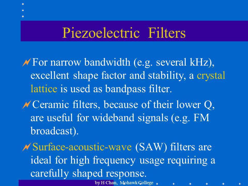 Piezoelectric Filters