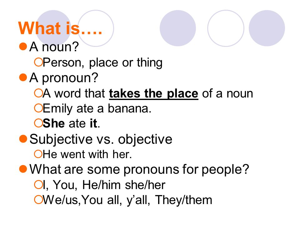 What is…. Subjective vs. objective A noun A pronoun