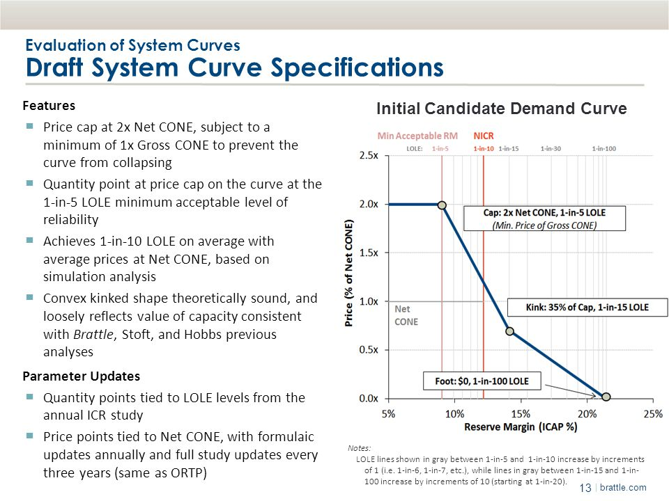 Evaluation of System Curves Draft System Curve Specifications