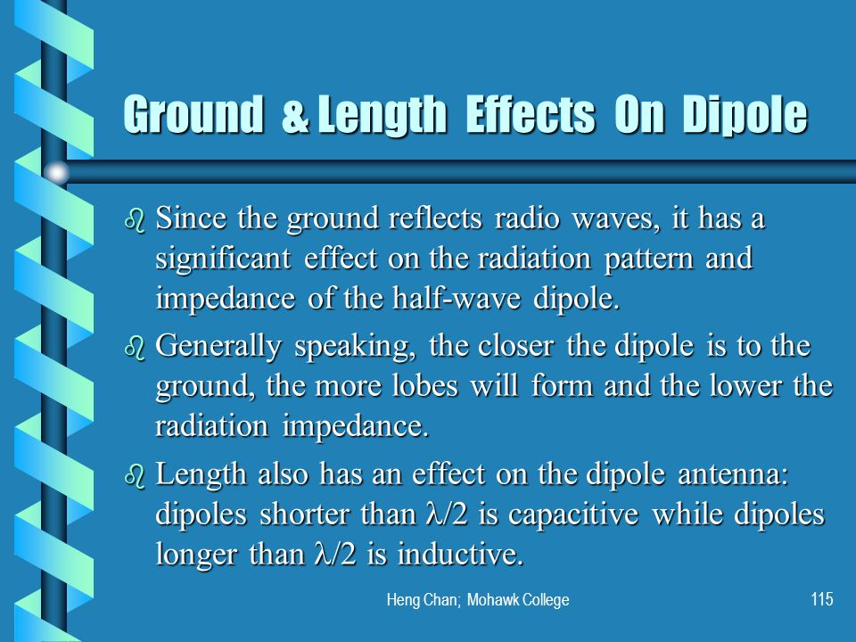 Ground & Length Effects On Dipole