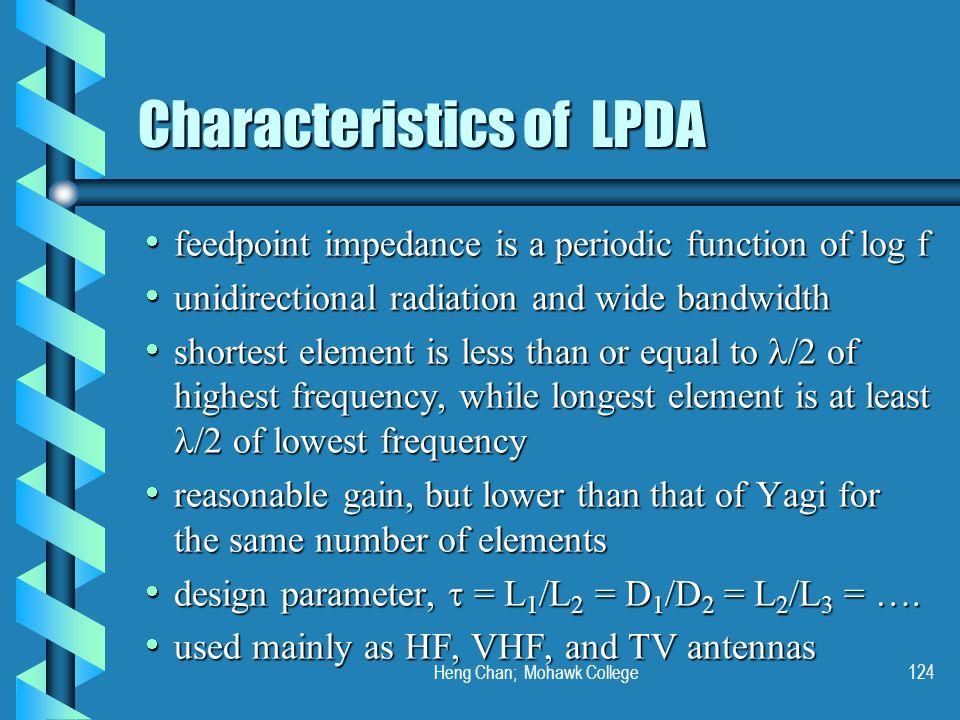 Characteristics of LPDA