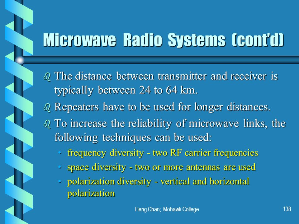 Microwave Radio Systems (cont'd)