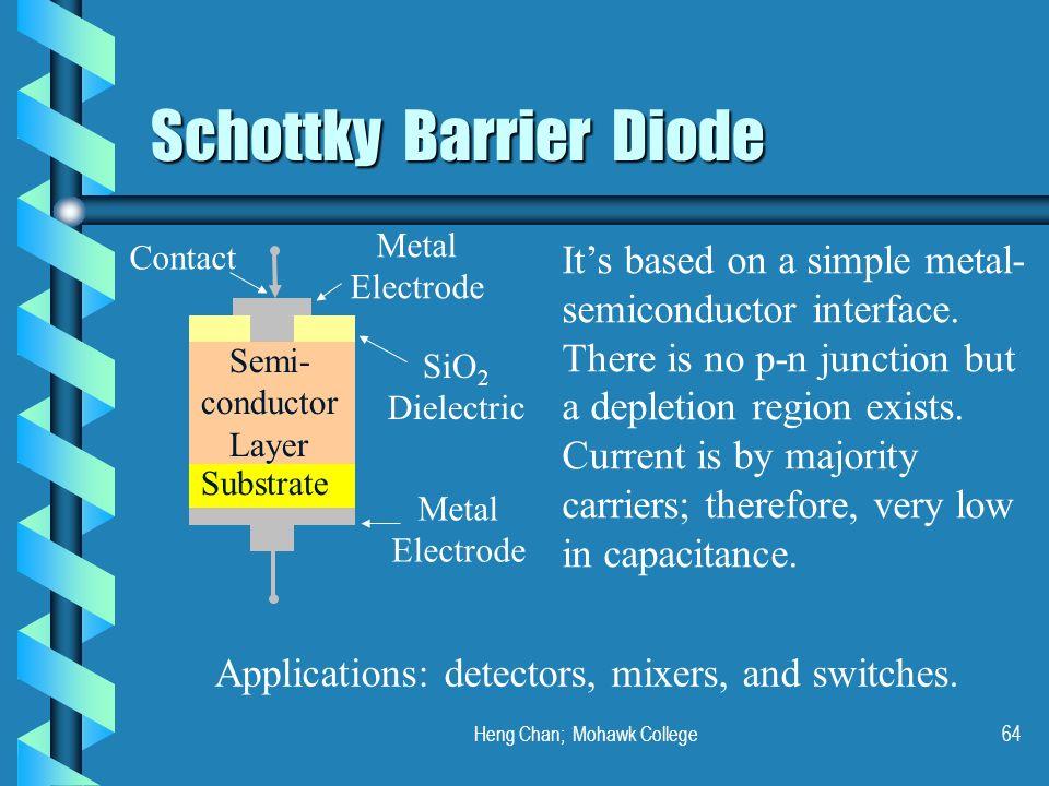 Schottky Barrier Diode