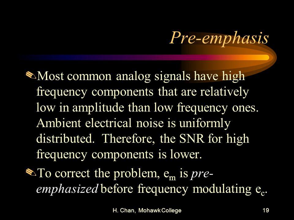 Pre-emphasis