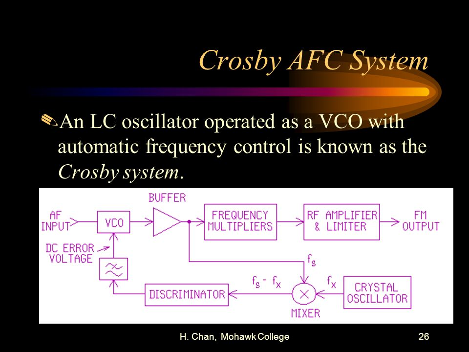 Crosby AFC System An LC oscillator operated as a VCO with automatic frequency control is known as the Crosby system.