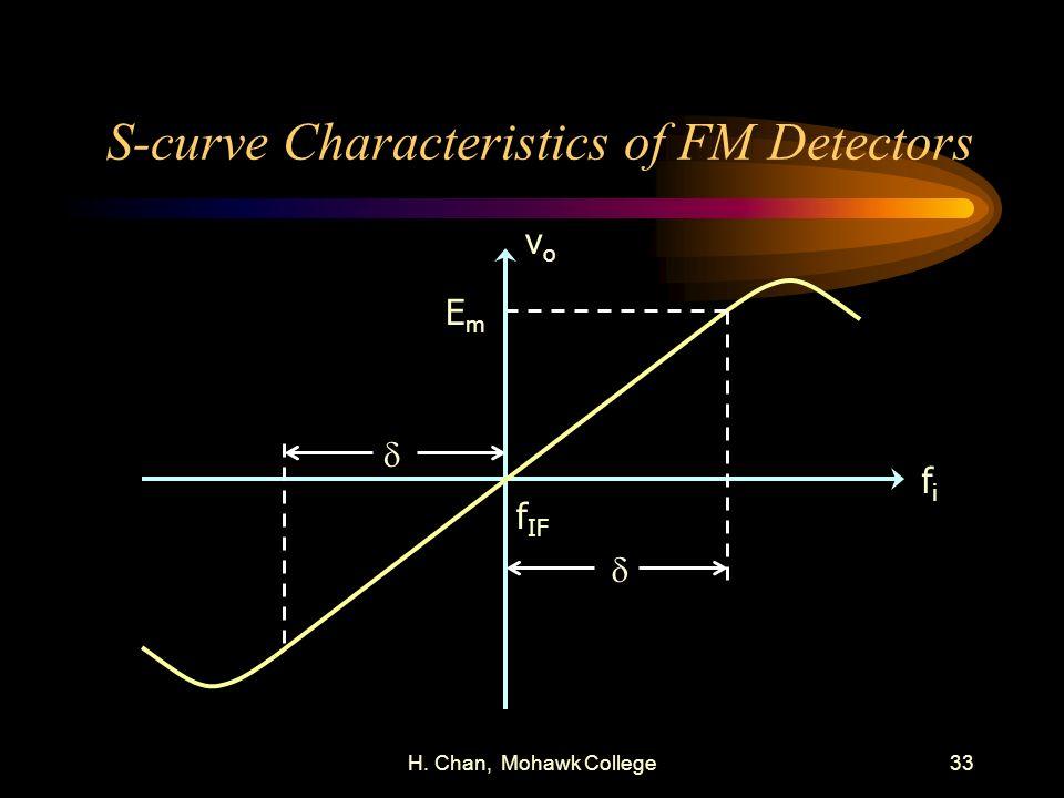 S-curve Characteristics of FM Detectors