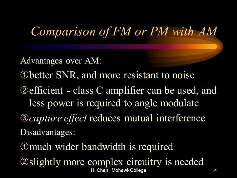 Comparison of FM or PM with AM