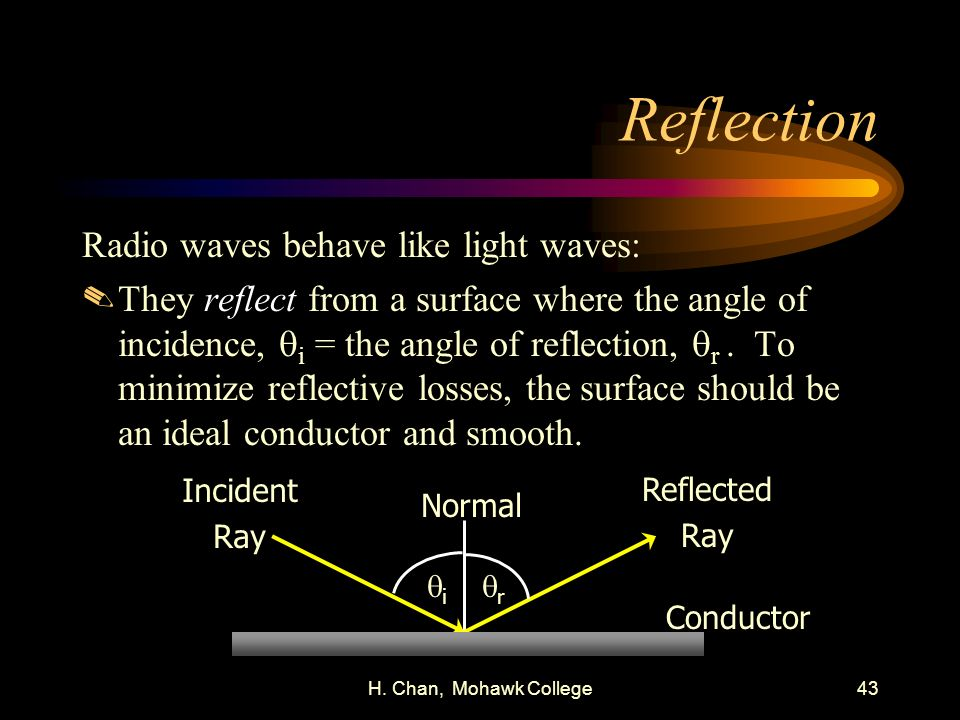Reflection Radio waves behave like light waves: