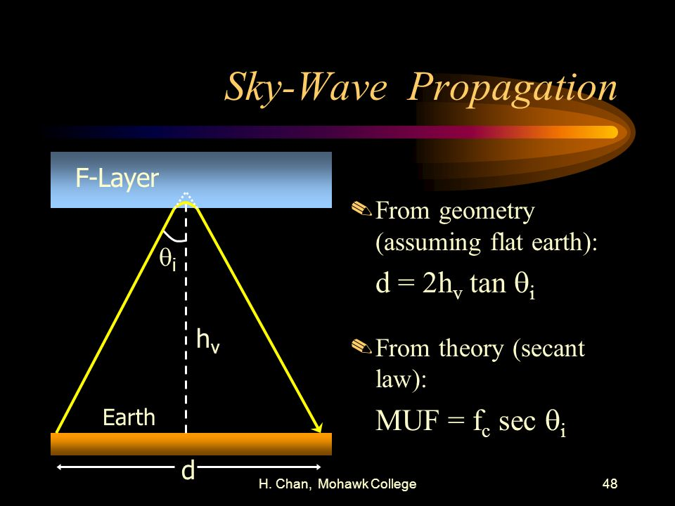 Sky-Wave Propagation From geometry (assuming flat earth):