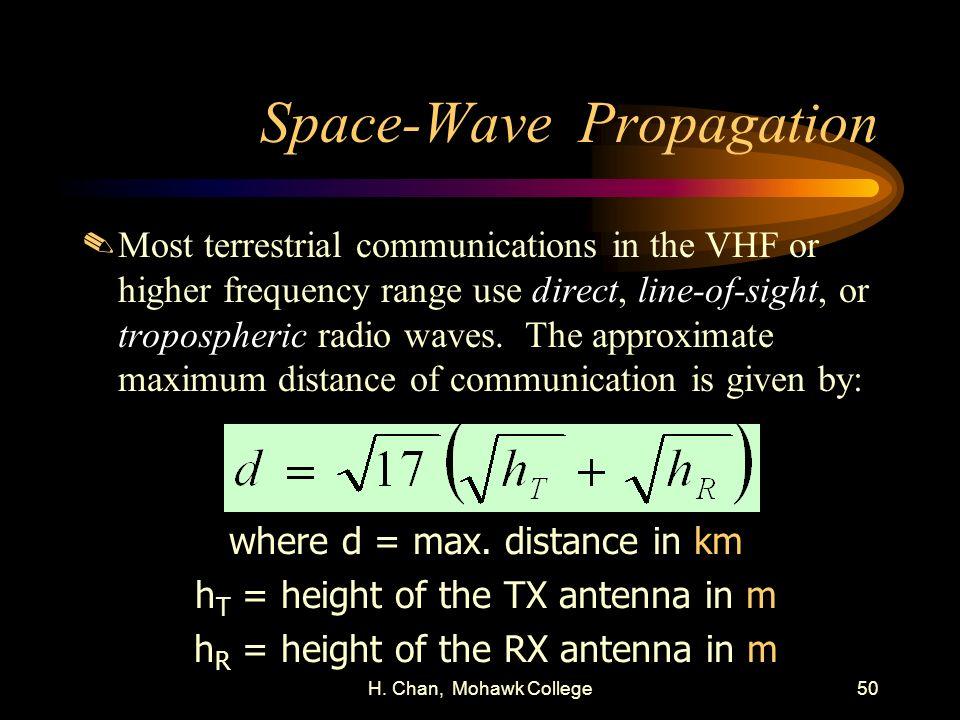 Space-Wave Propagation