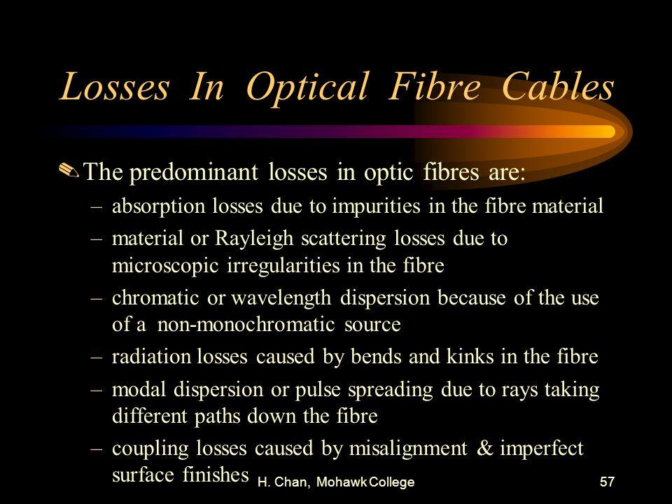 Losses In Optical Fibre Cables