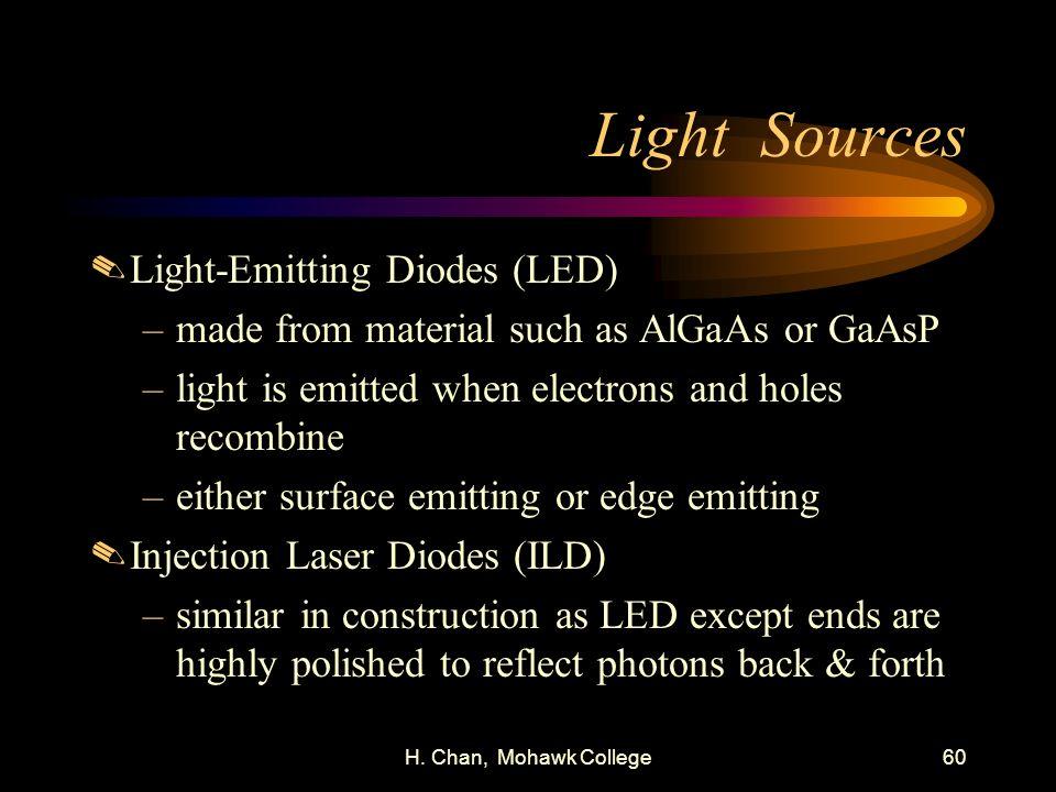 Light Sources Light-Emitting Diodes (LED)