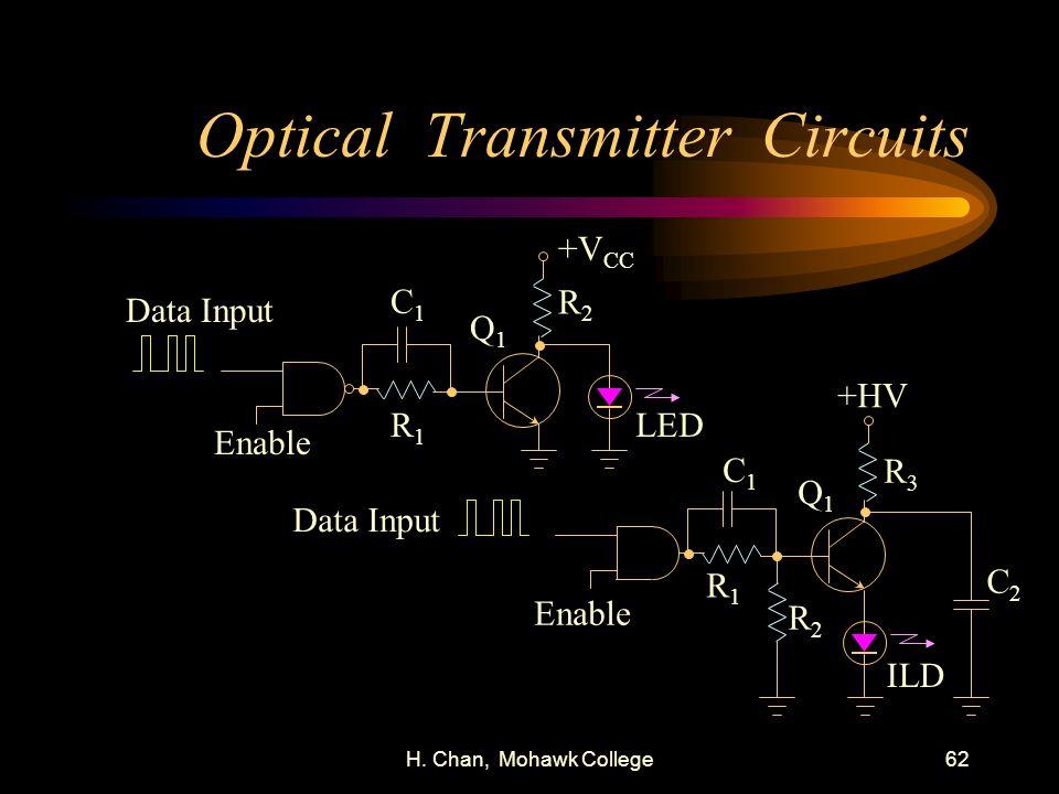 Optical Transmitter Circuits