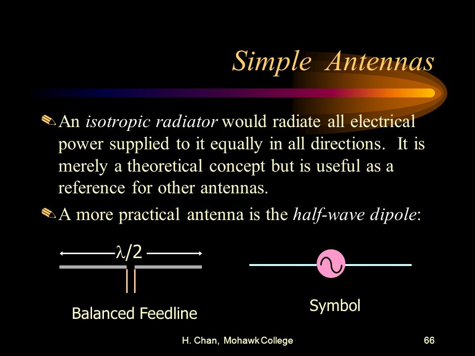 Simple Antennas