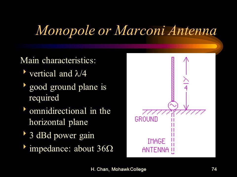 Monopole or Marconi Antenna
