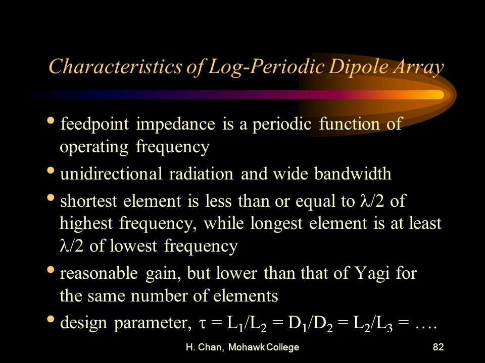 Characteristics of Log-Periodic Dipole Array