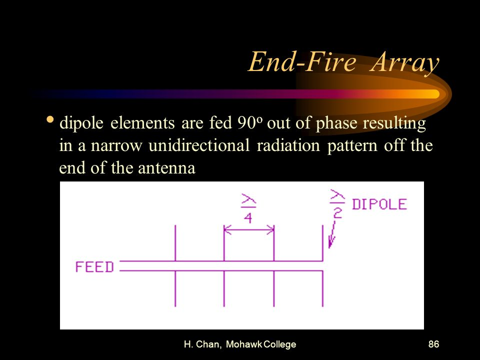 End-Fire Array dipole elements are fed 90o out of phase resulting in a narrow unidirectional radiation pattern off the end of the antenna.