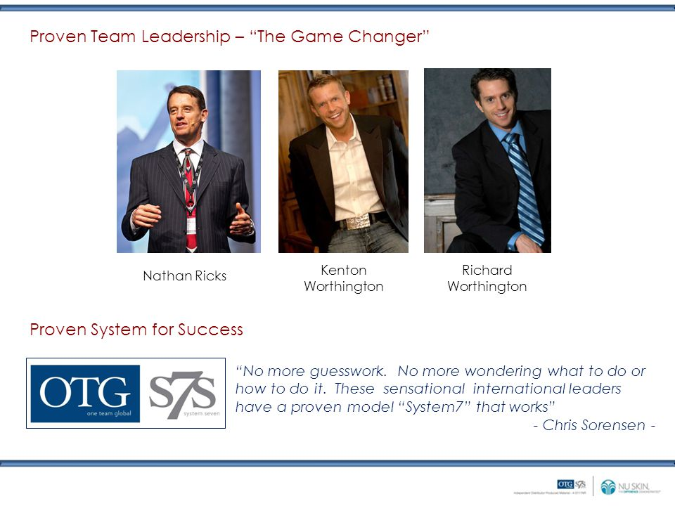 Proven Team Leadership – The Game Changer