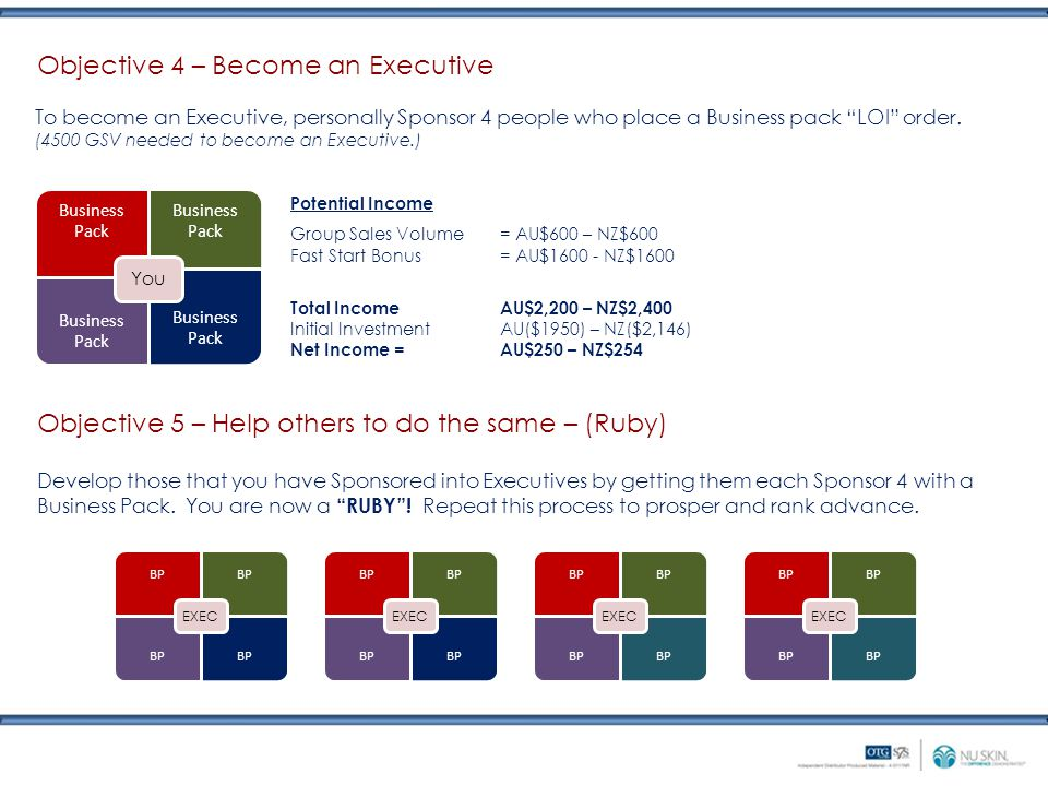 Objective 4 – Become an Executive