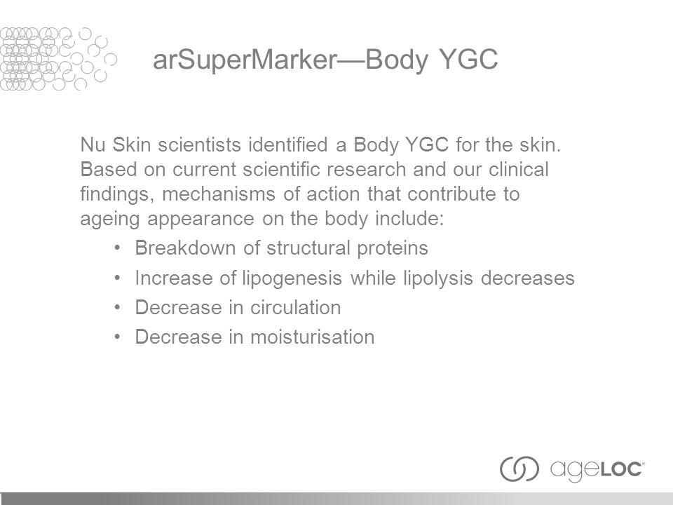 arSuperMarker—Body YGC