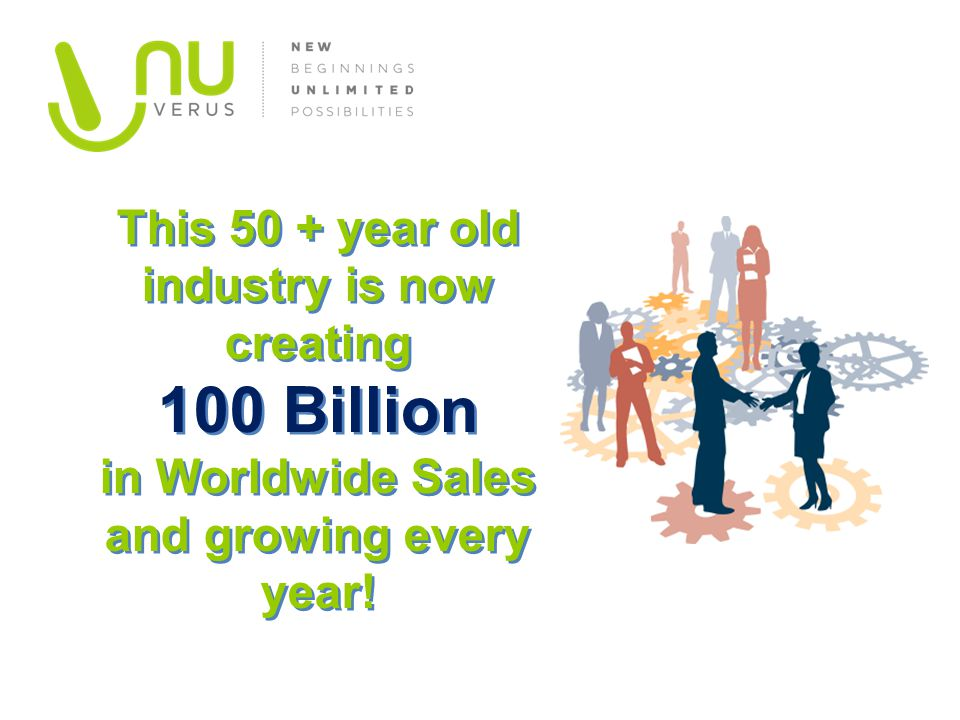 This 50 + year old industry is now creating 100 Billion in Worldwide Sales and growing every year!