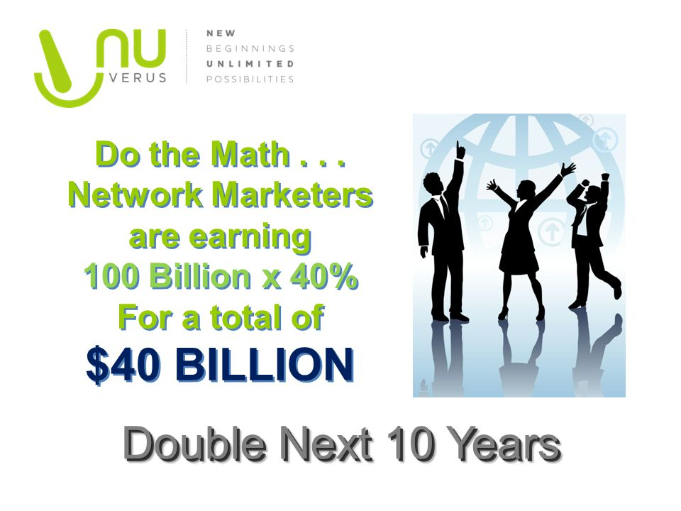 Do the Math . . . Network Marketers are earning 100 Billion x 40% For a total of $40 BILLION