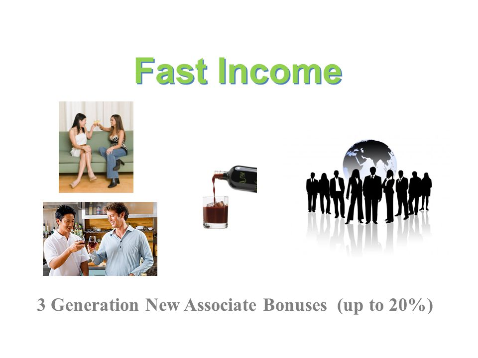 3 Generation New Associate Bonuses (up to 20%)
