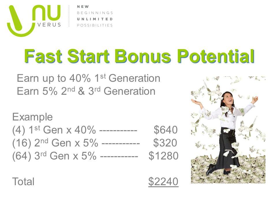 Fast Start Bonus Potential