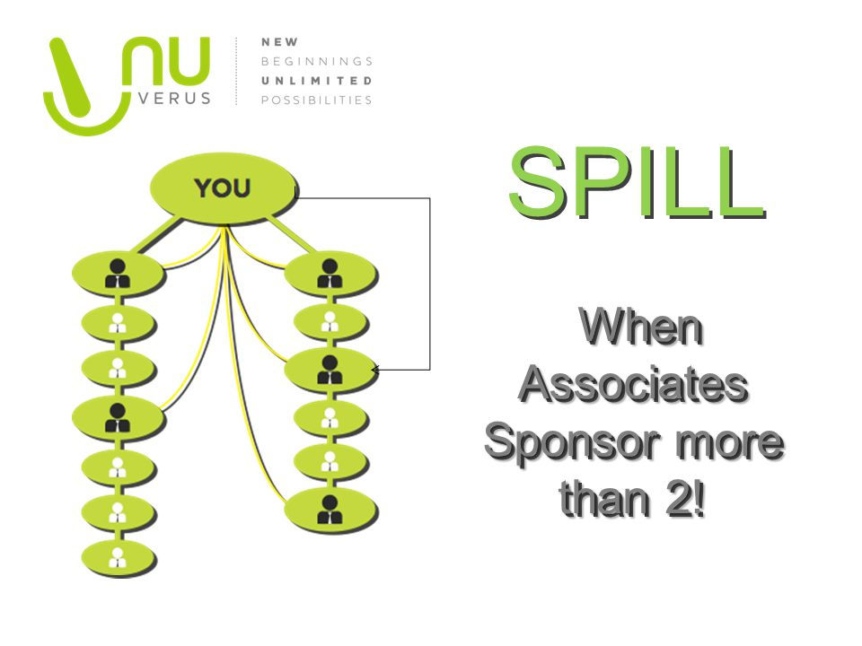 When Associates Sponsor more than 2!