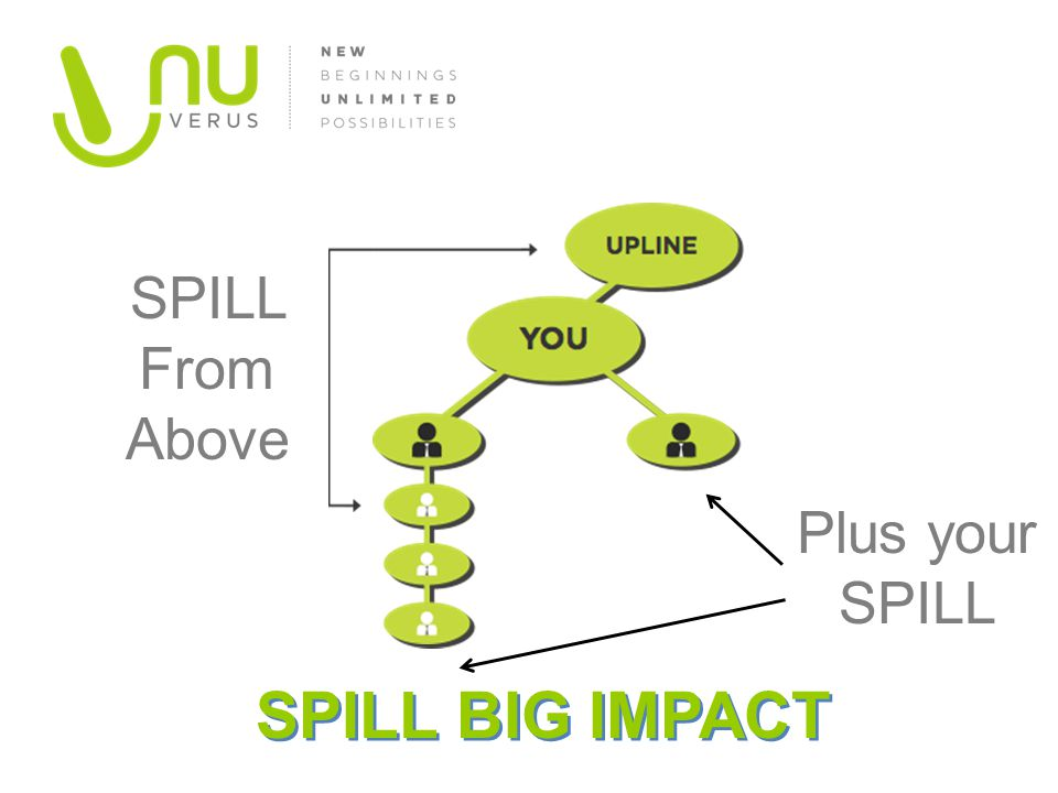 SPILL From Above Plus your SPILL SPILL BIG IMPACT