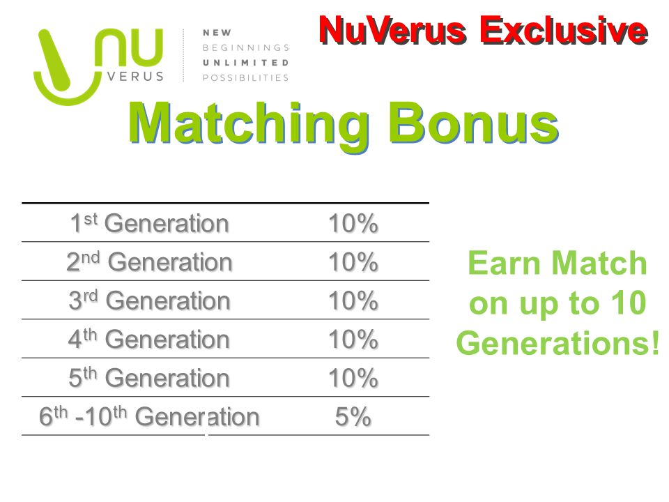 Earn Match on up to 10 Generations!