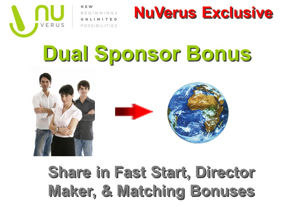 Share in Fast Start, Director Maker, & Matching Bonuses