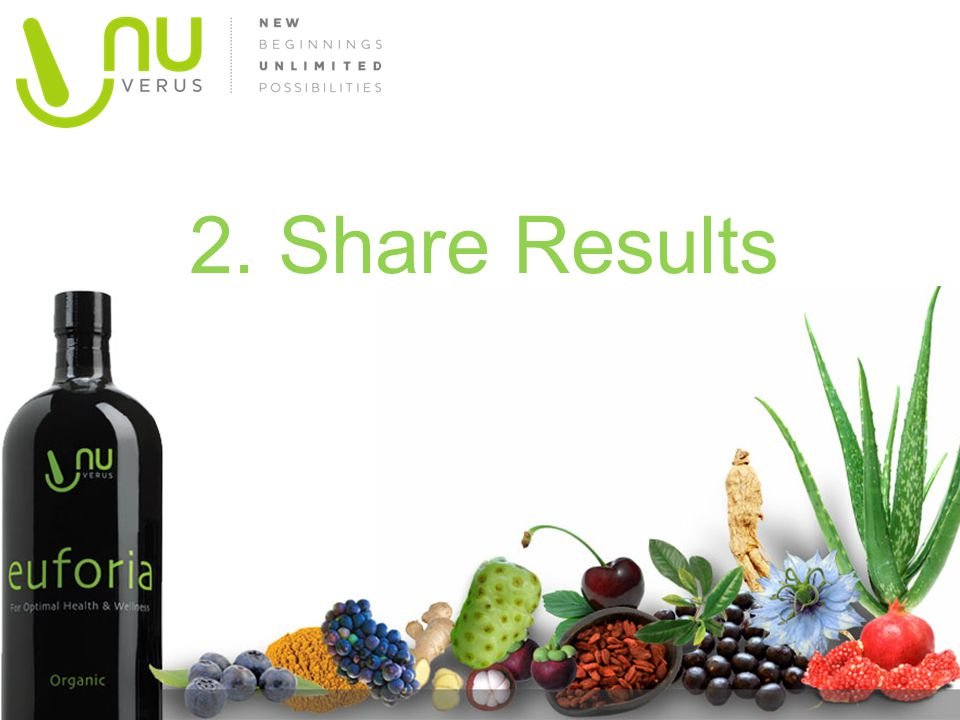 2. Share Results Picture ingredients