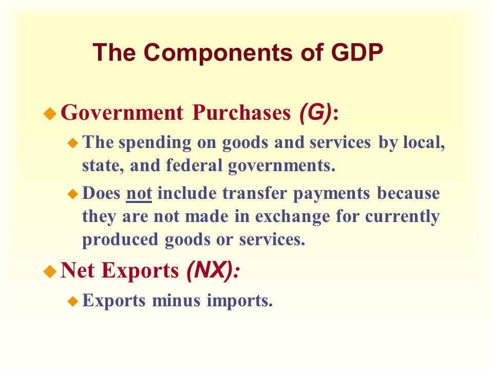 The Components of GDP Government Purchases (G): Net Exports (NX):