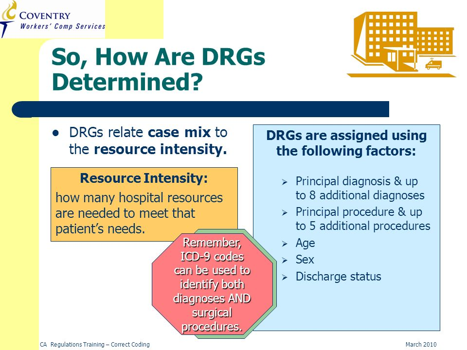 So, How Are DRGs Determined